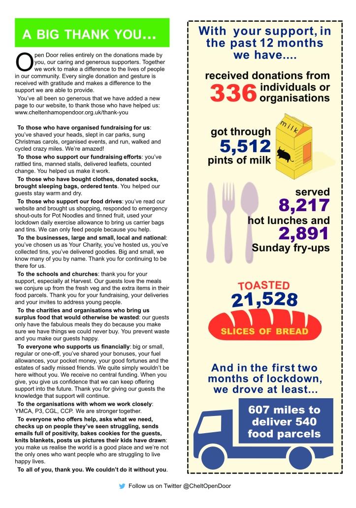 20200702 RR 2020 Summer newlstter page 3 for website